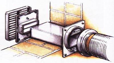 Рис. 4 Вывод воздуха через кладку