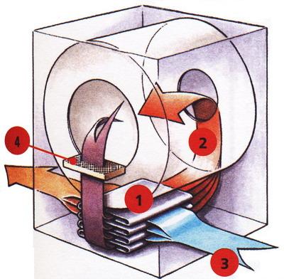 Рис. 7 Прохождение воздуха в конденсирующем сушильном барабане